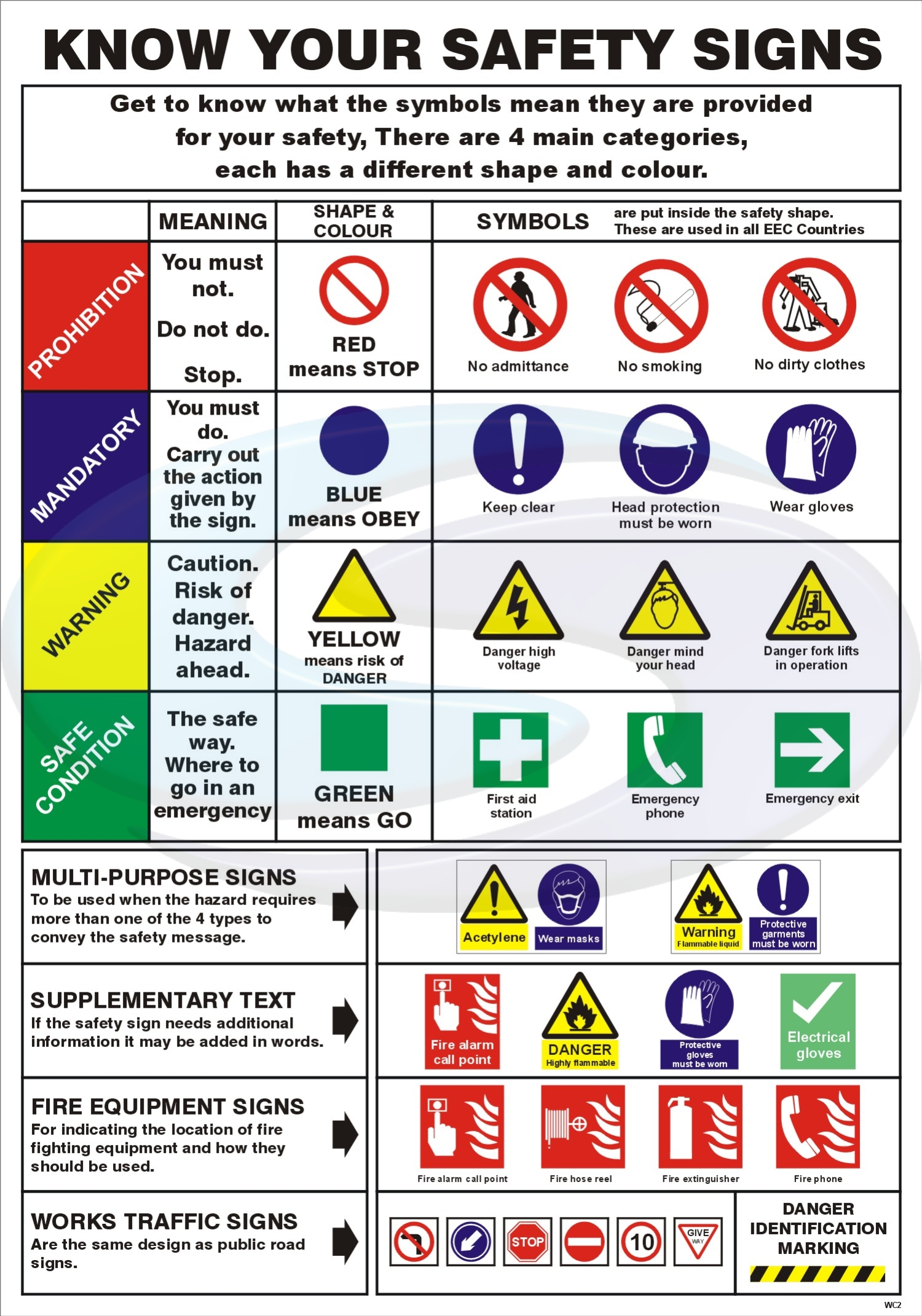 worksheet Lab Safety Symbols Worksheet mccarthyscience licensed for non commercial use only lab safety symbols and color coding